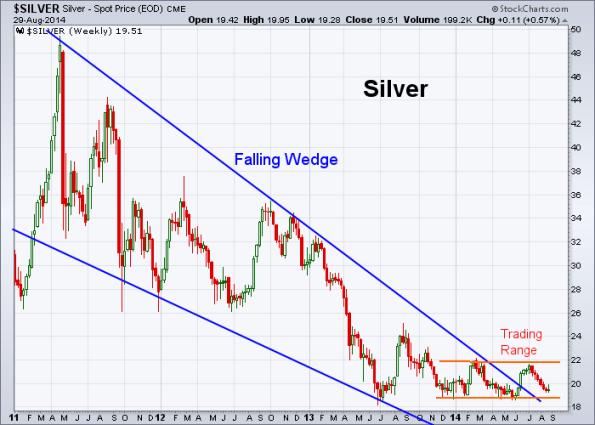 Silver 8-29-2014