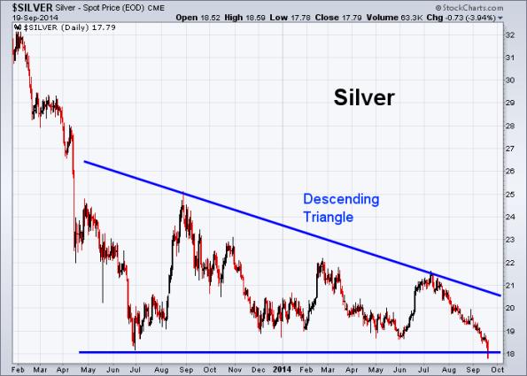 Silver 9-19-2014