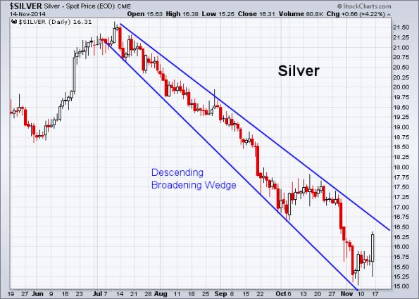 Silver 11-14-2014