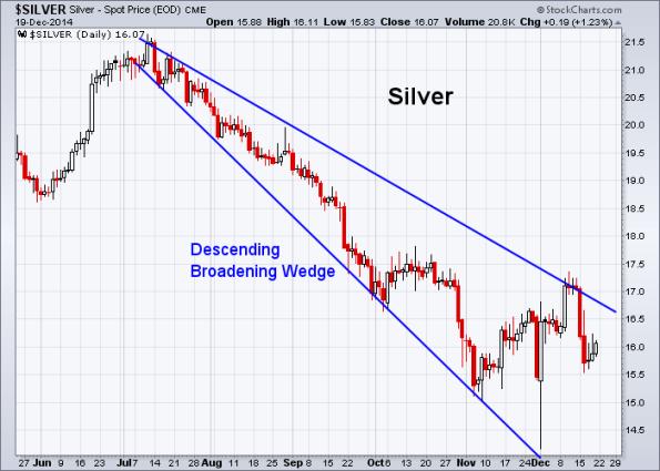 Silver 12-19-2014