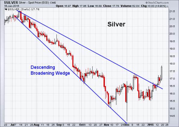 Silver 1-16-2015