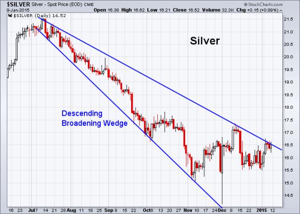 Silver 1-9-2015