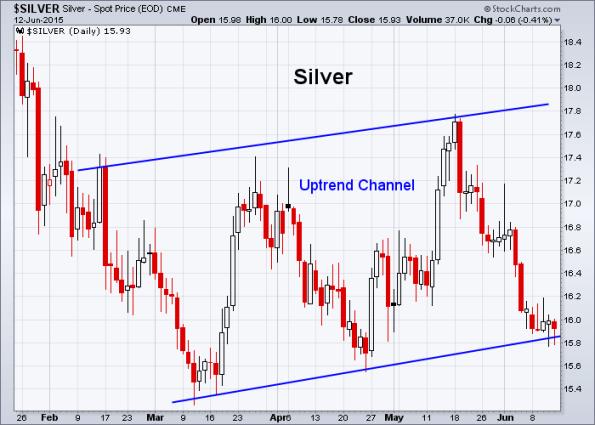 Silver 6-12-2015