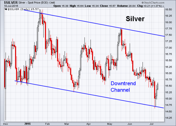 Silver 7-10-2015