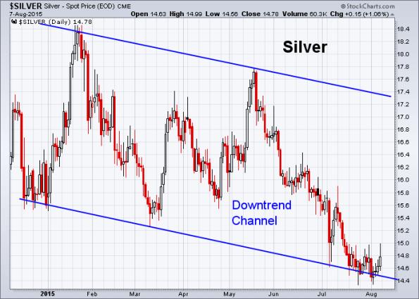 Silver 8-7-2015