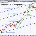 BSE 9-25-2015 (Weekly)