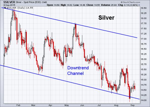 Silver 9-4-2015