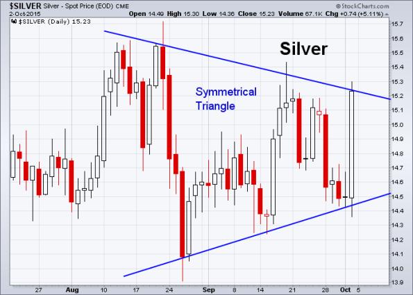 Silver 10-2-2015