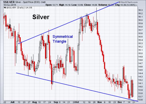 Silver 12-18-2015