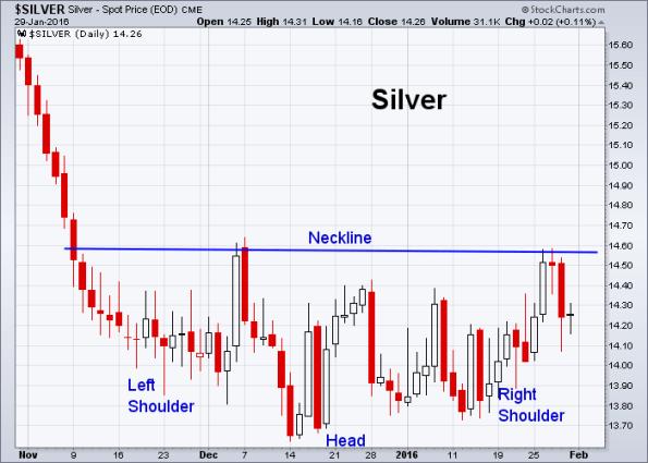 Silver 1-29-2016