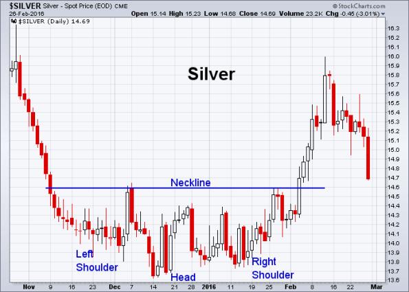 Silver 2-26-2016