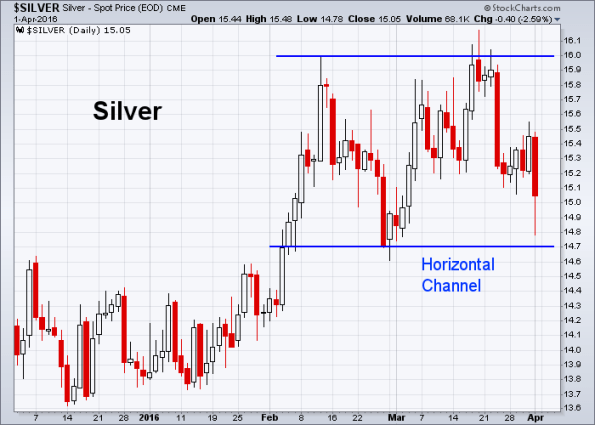 Silver 4-1-2016