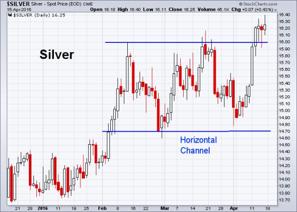Silver 4-15-2016