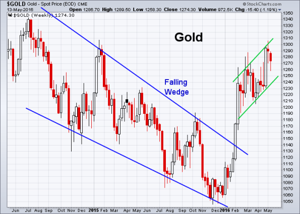 GOLD 5-13-2016 (Weekly)