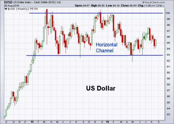 USD 8-26-2016