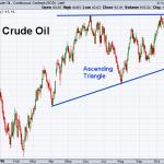 oil-11-11-2016
