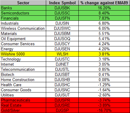 sector-11-25-2016