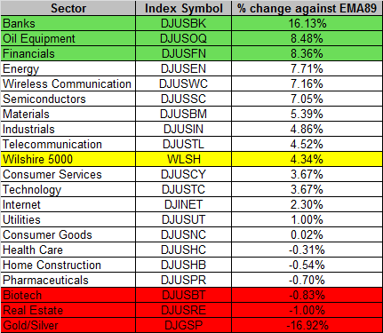 sector-12-16-2016