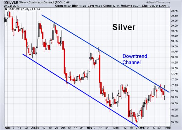 silver-1-27-2017