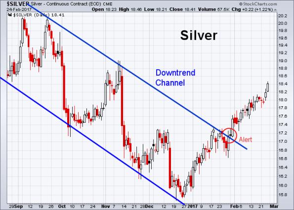 silver-2-24-2017