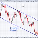 USD 6-9-2017