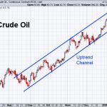 Oil 1-19-2018