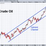 Oil 1-26-2018