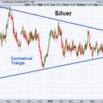 Silver 6-22-2018