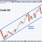 Oil 7-13-2018