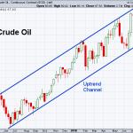 Oil 8-10-2018