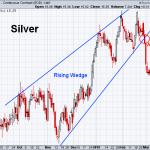 Silver 3-8-2019
