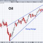 Oil 4-5-2019