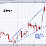Silver 7-19-2019