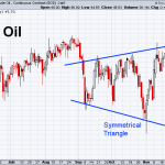 Oil 11-27-2020