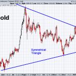 Gold 1-15-2021