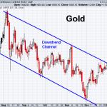 Gold 12-31-2020