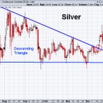 Silver 12-31-2020
