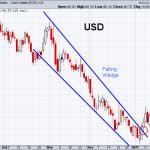 USD 1-15-2021