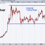 Silver 2-8-2021