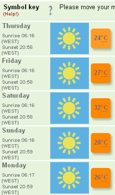bbc-weather-centre-5-day-forecast-in-celsius-for-lagos-portugal_1182419609734.png