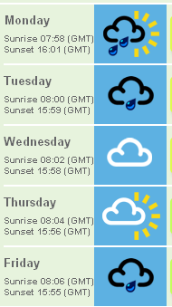 bbc-weather-centre-5-day-forecast-in-celsius-for-auchterarder-united-kingdom_1195421862228.png