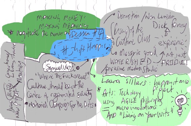 Shift Happens final session notes