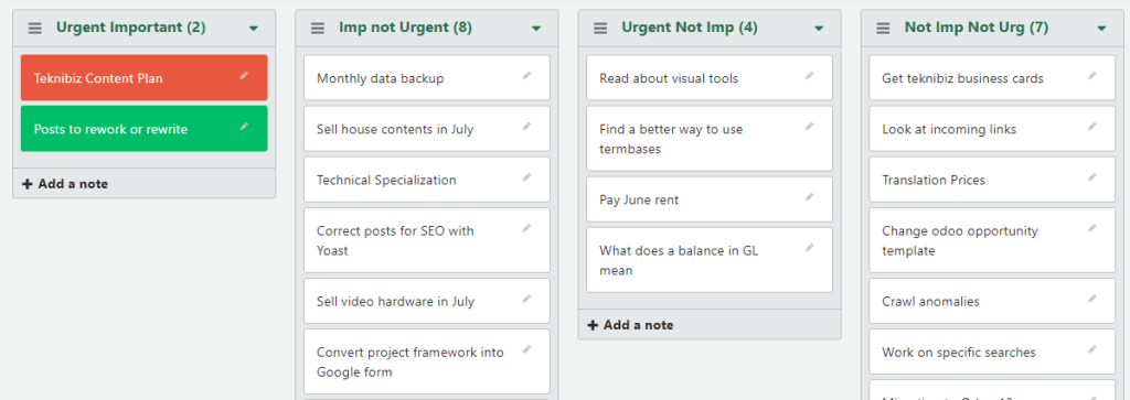 display urgent important non urgent non-important evernotes in kanbanote