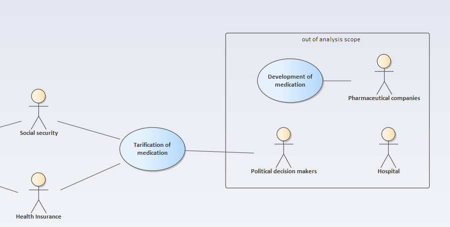 social security out of analysis scope
