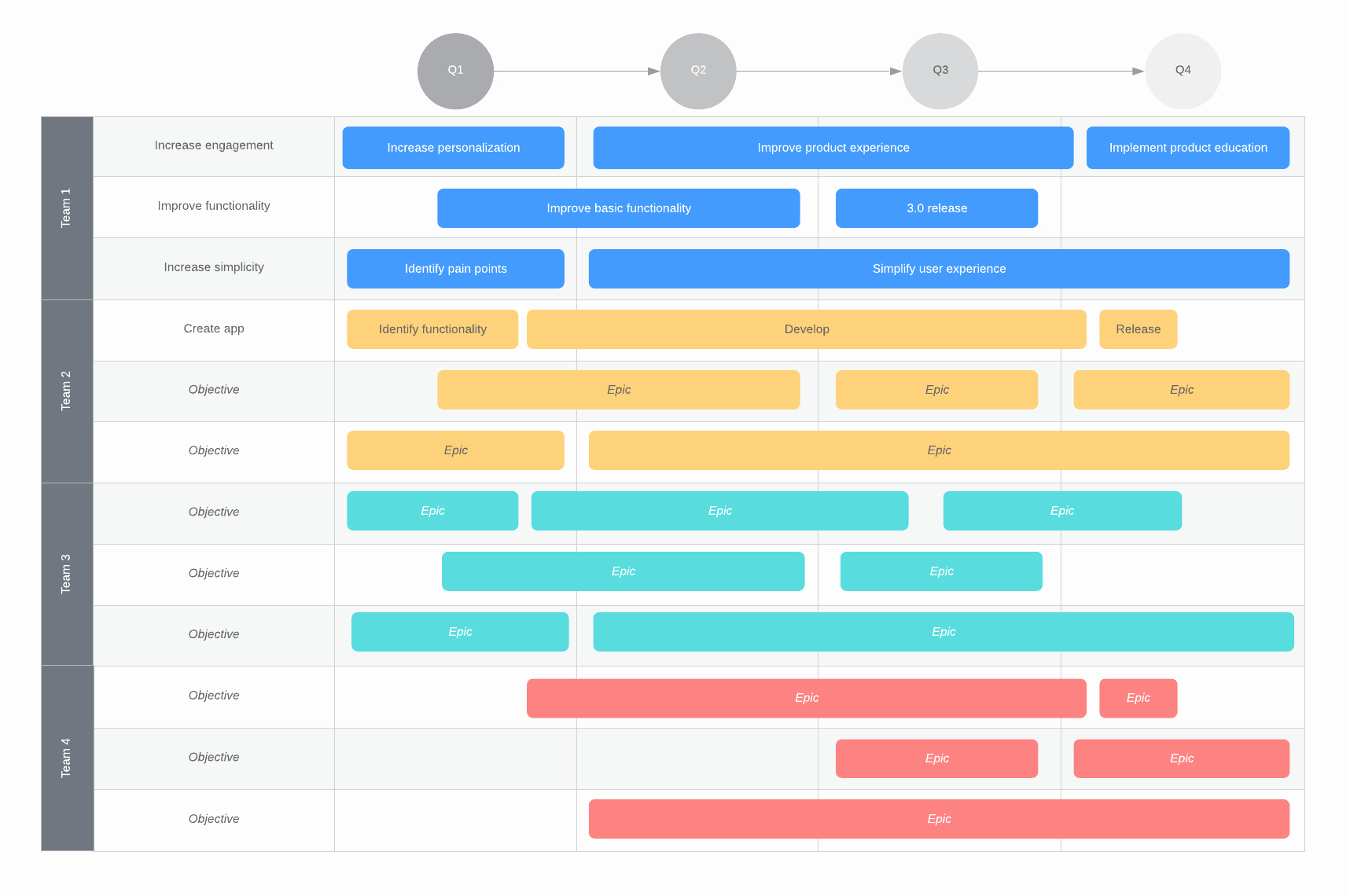 Product Manager Career Path