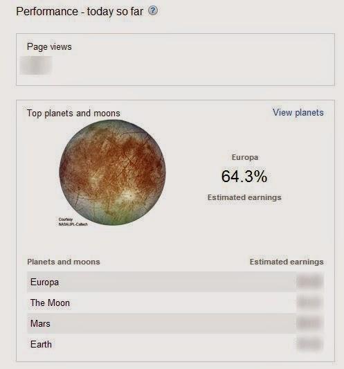 Google's AdSense Joke for April Fools' Day 2014