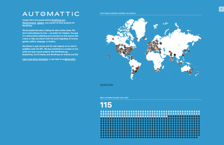 a8c Automattic people