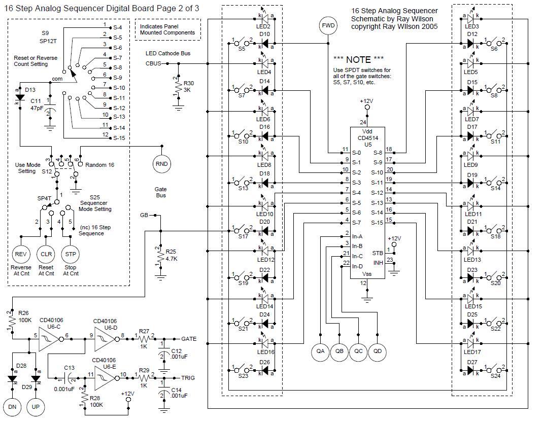 Modulus Markwtech