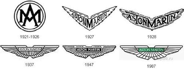 Evolução dos logotipos na industria automóvel (2/6)