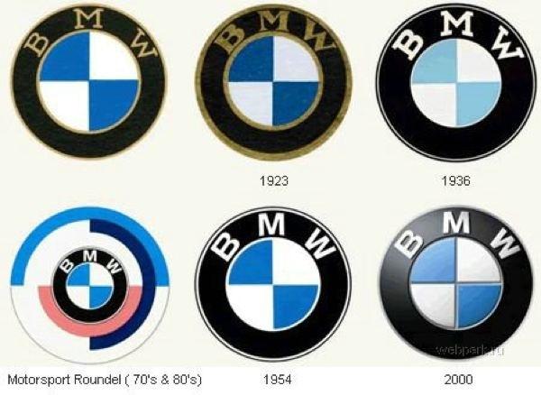 Evolução dos logotipos na industria automóvel (4/6)